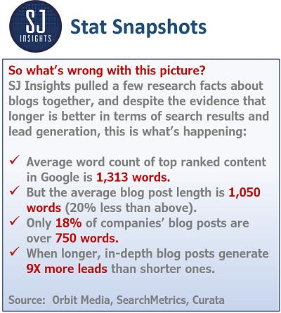 Blog Length Stats